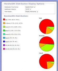 gargoyle bandwidth distribution